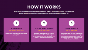 3 Stages of STORYHIVE Immersive edition: 1. Pitch & Plan | 2. Adjudicate + Award | 3. Learn + Create